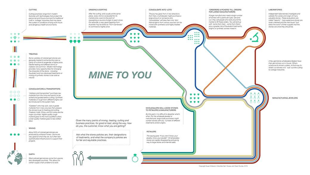 Mine to You